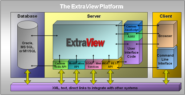 Extraview custom extraview integration interfaces ccuart Gallery